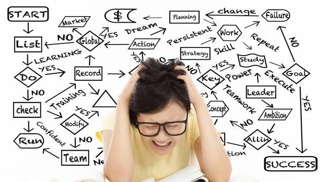 Potvrdilo i istraživanje: Učenici u online nastavi imaju previše zadaća i preopterećeni su