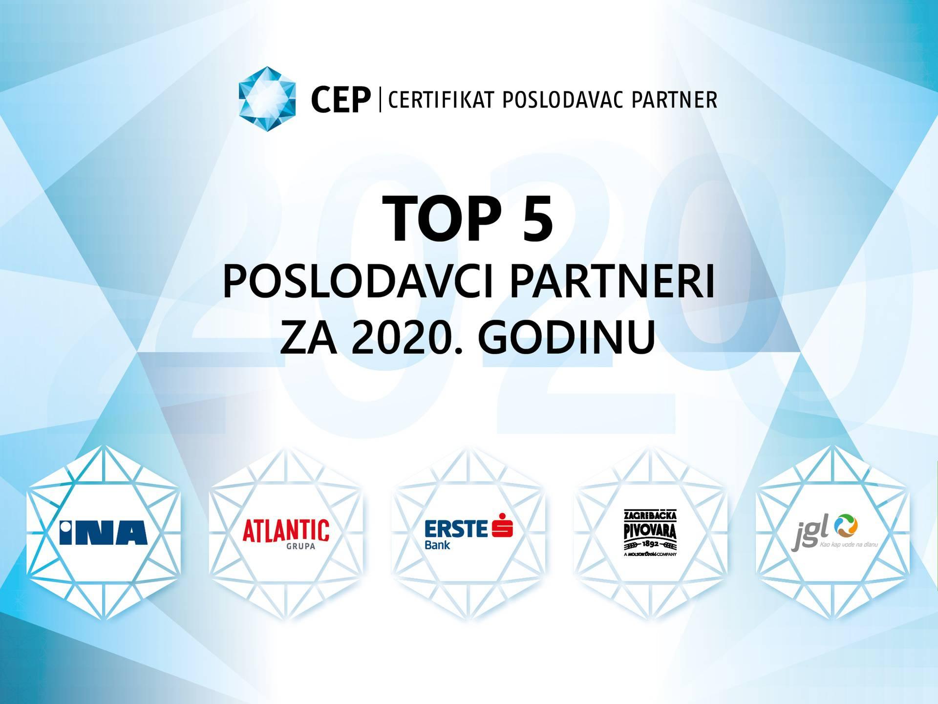 Objavljeni top 5 poslodavci partneri za 2020. godinu