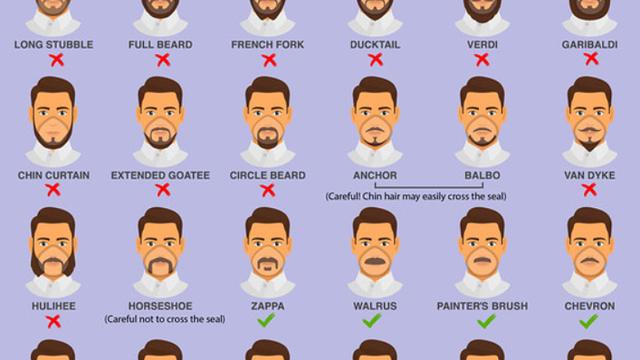 Da bi nosili masku zdravstveni djelatnici ne mogu imati bradu