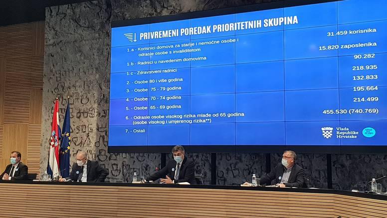 Plenković: 'Cijepljenje kreće  u nedjelju. Ciljamo da se 70% naših sugrađana cijepi'